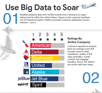 Airline Infographic-02