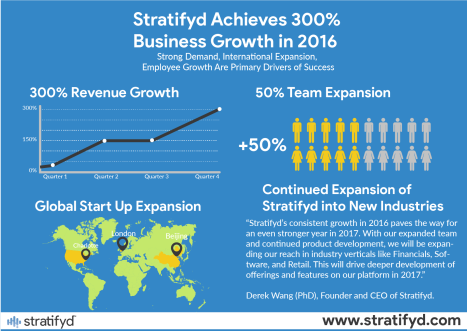 Blog1_Infographic_Feb_300_growth