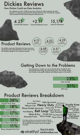 Dickies Infographic-01